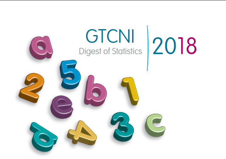 Cover of 2018 Digest of Statistics